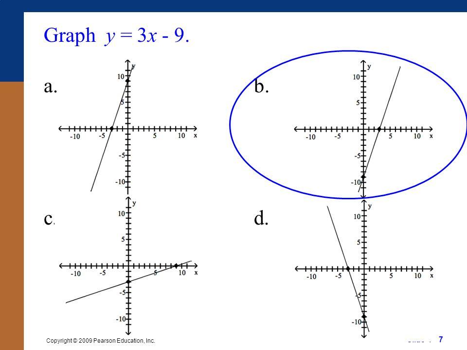 Graph y = 3x - 9. a. b. c. d.
