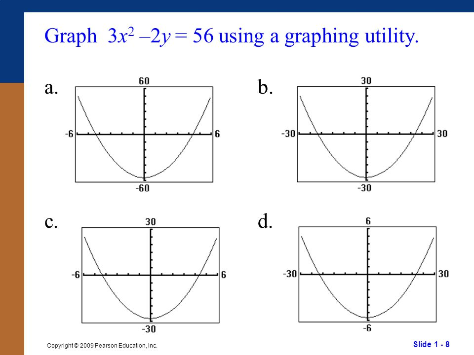 Graph 3x2 –2y = 56 using a graphing utility.