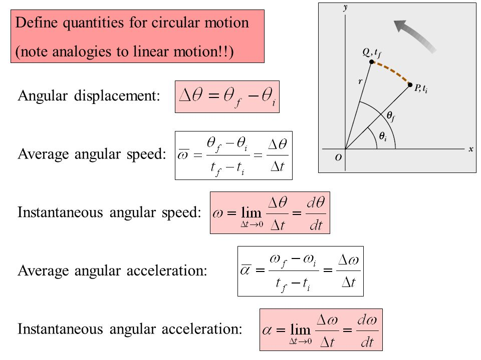 Define quantities for circular motion