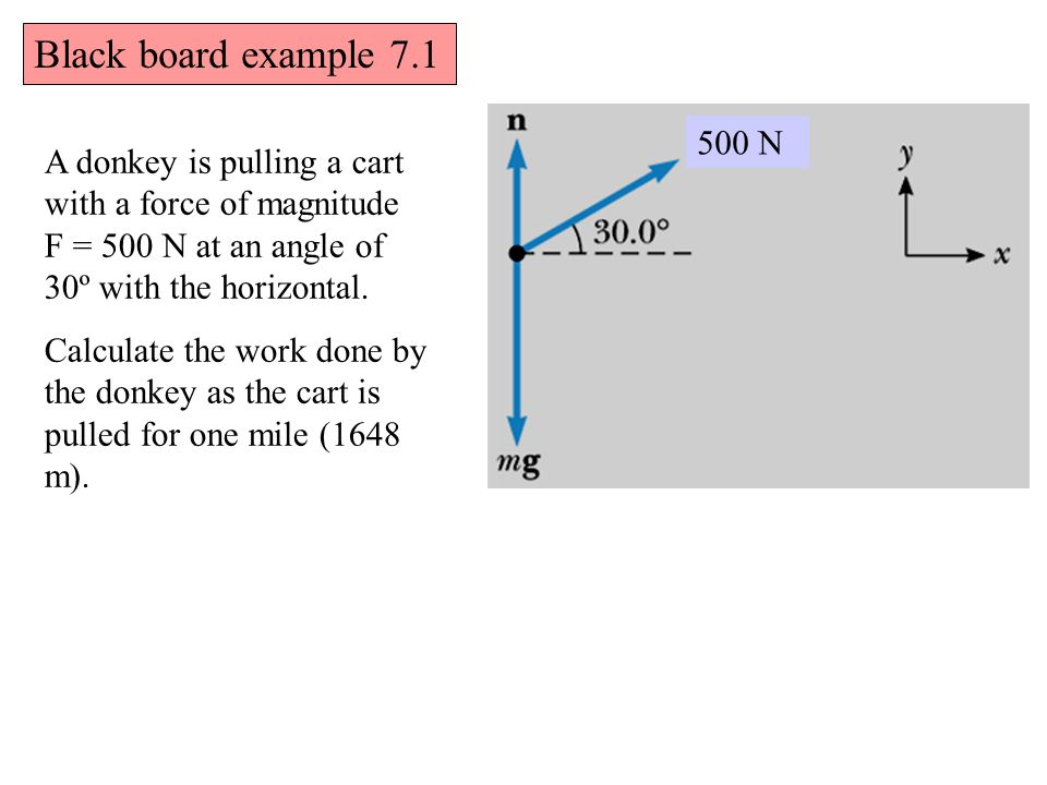 Black board example 7.1 500 N. A donkey is pulling a cart with a force of magnitude F = 500 N at an angle of 30º with the horizontal.