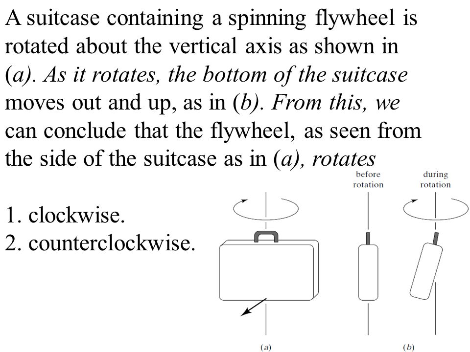 A suitcase containing a spinning flywheel is