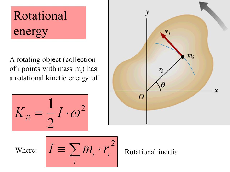 Rotational energy A rotating object (collection of i points with mass mi) has a rotational kinetic energy of.