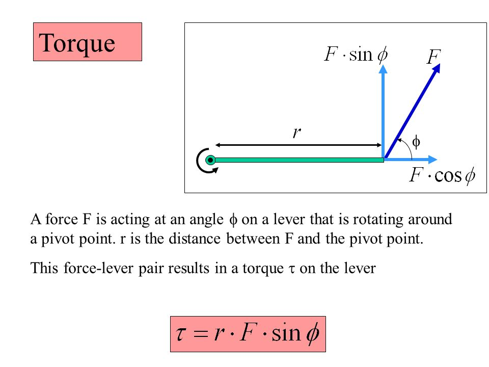 Torque f. A force F is acting at an angle f on a lever that is rotating around a pivot point. r is the distance between F and the pivot point.