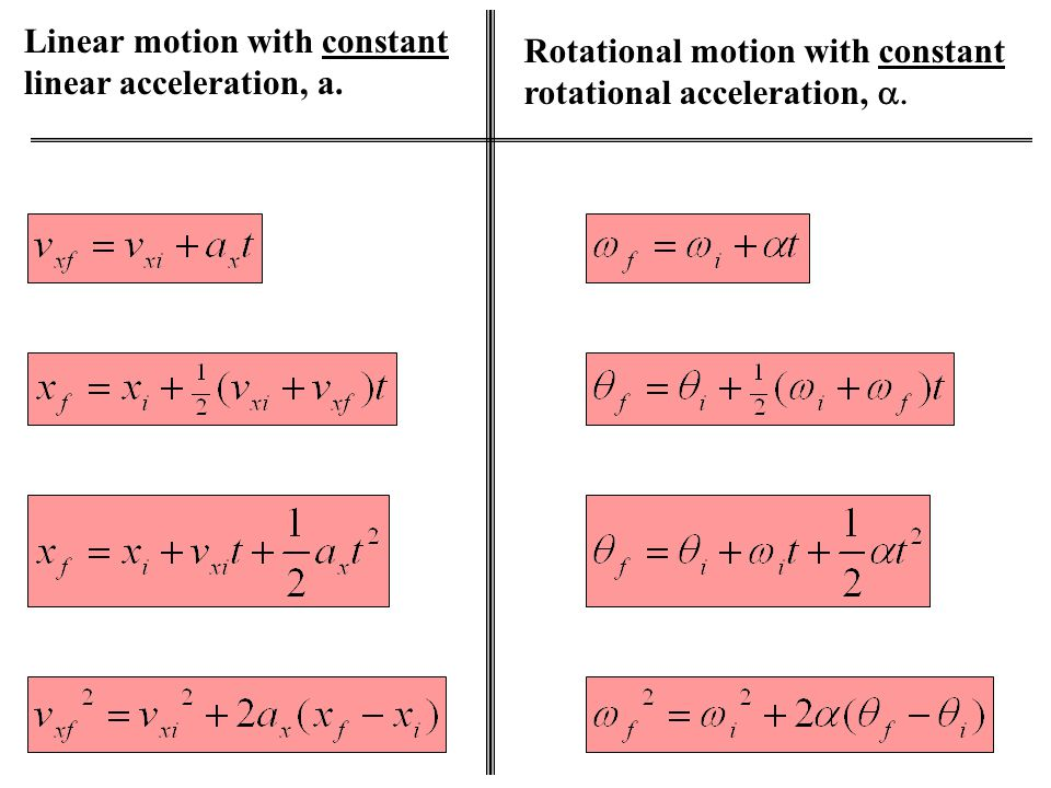 Linear motion with constant linear acceleration, a.