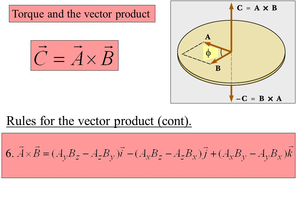 Rules for the vector product (cont).