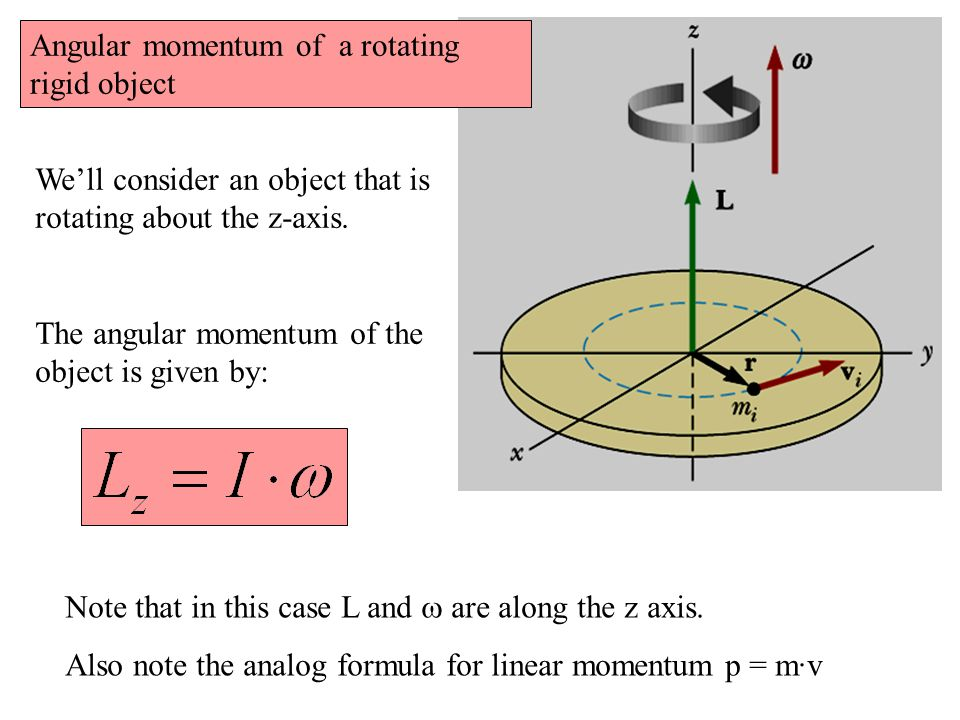 Angular momentum of a rotating rigid object