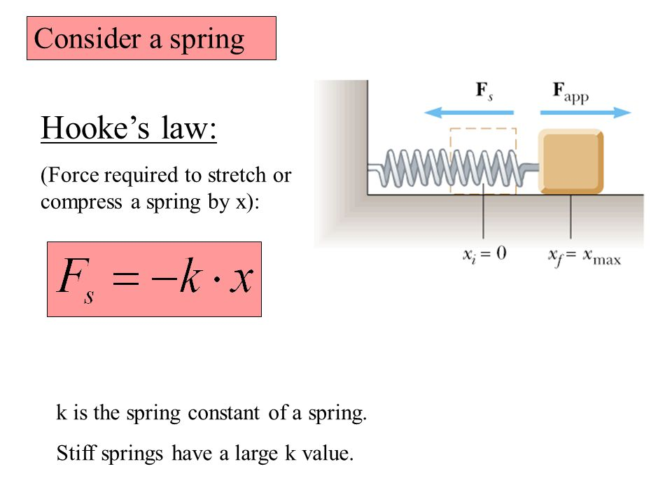 Hooke's law: Consider a spring