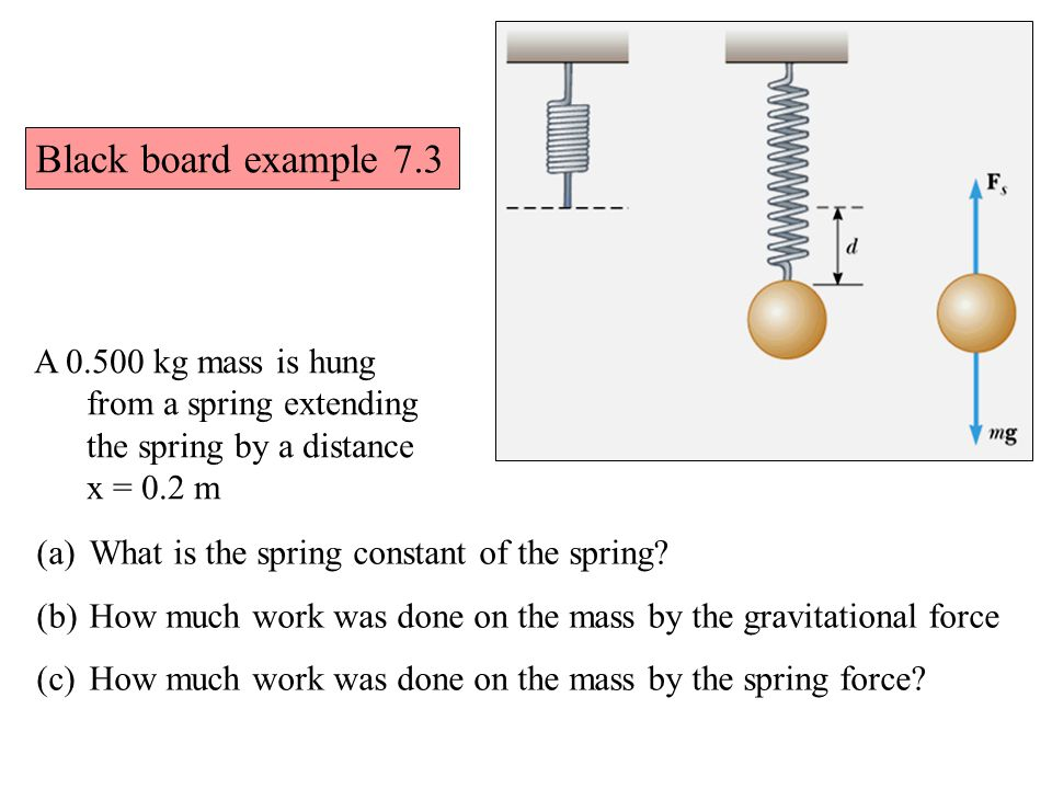 Black board example 7.3 A 0.500 kg mass is hung from a spring extending the spring by a distance x = 0.2 m.
