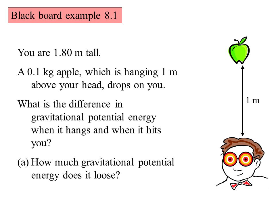 A 0.1 kg apple, which is hanging 1 m above your head, drops on you.