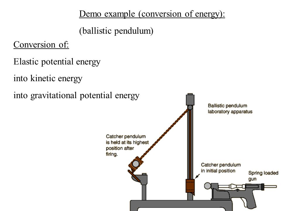 Demo example (conversion of energy):
