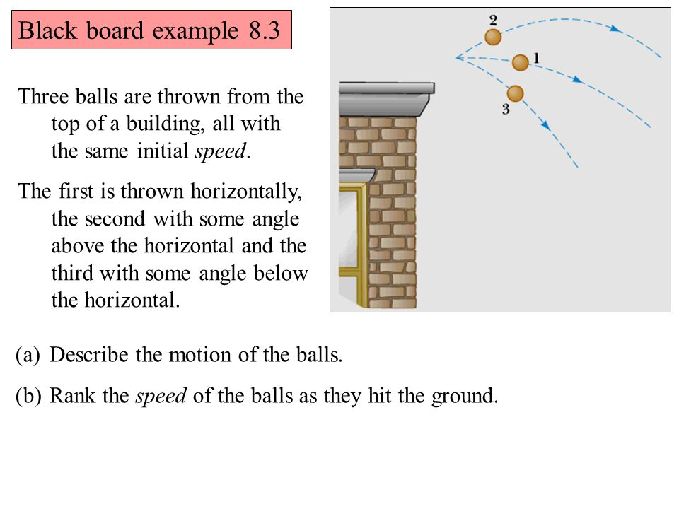Black board example 8.3 Three balls are thrown from the top of a building, all with the same initial speed.