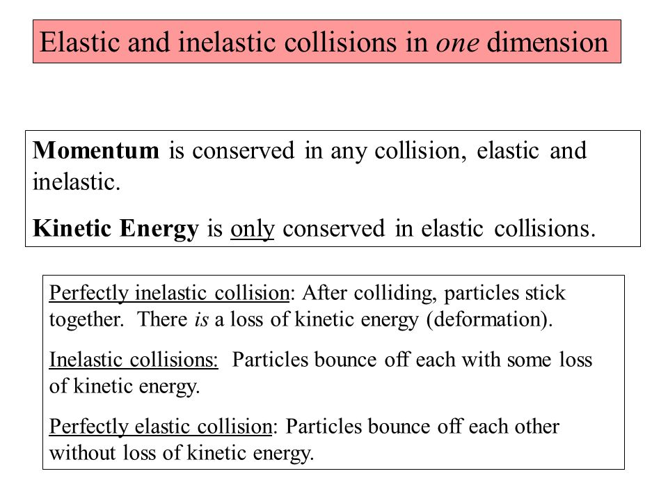Elastic and inelastic collisions in one dimension