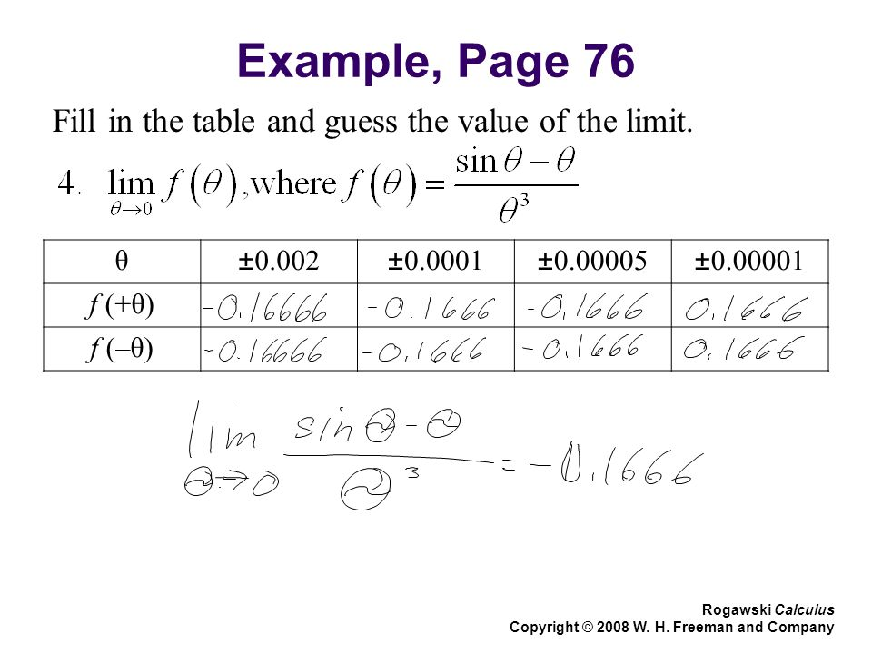 Example, Page 76 Fill in the table and guess the value of the limit. θ