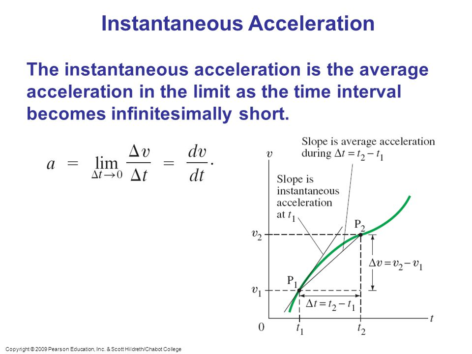 instantaneous velocity and acceleration relationship