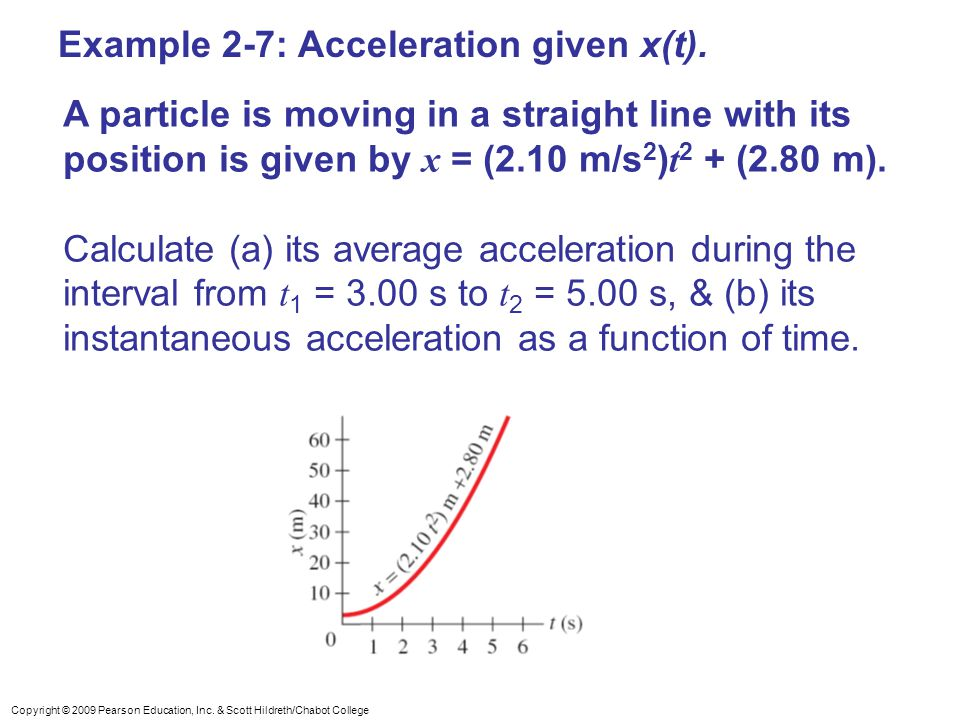 Example 2-7: Acceleration given x(t).