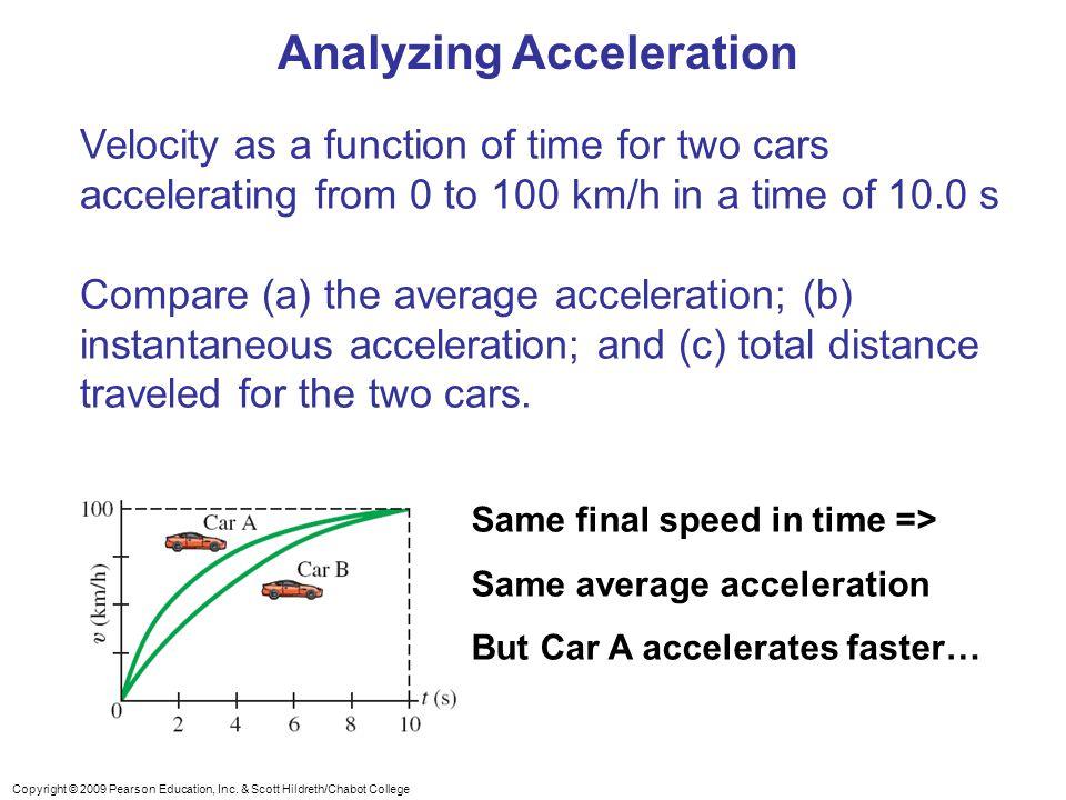 Analyzing Acceleration