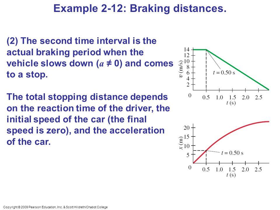 Example 2-12: Braking distances.