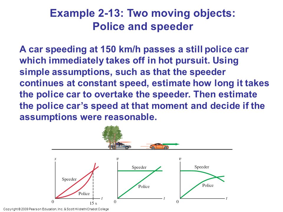 Example 2-13: Two moving objects: Police and speeder