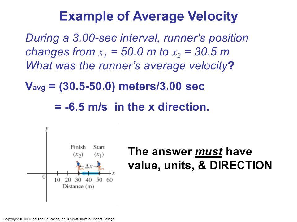 Example of Average Velocity