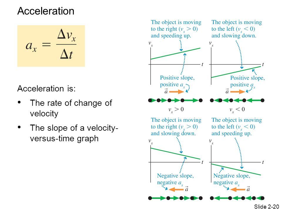 Acceleration Acceleration is: The rate of change of velocity