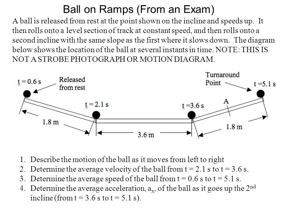 Ball on Ramps (From an Exam)