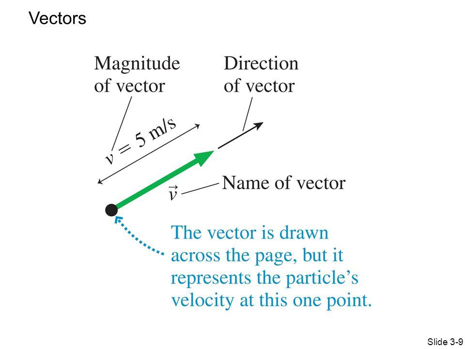 Vectors Slide 3-9