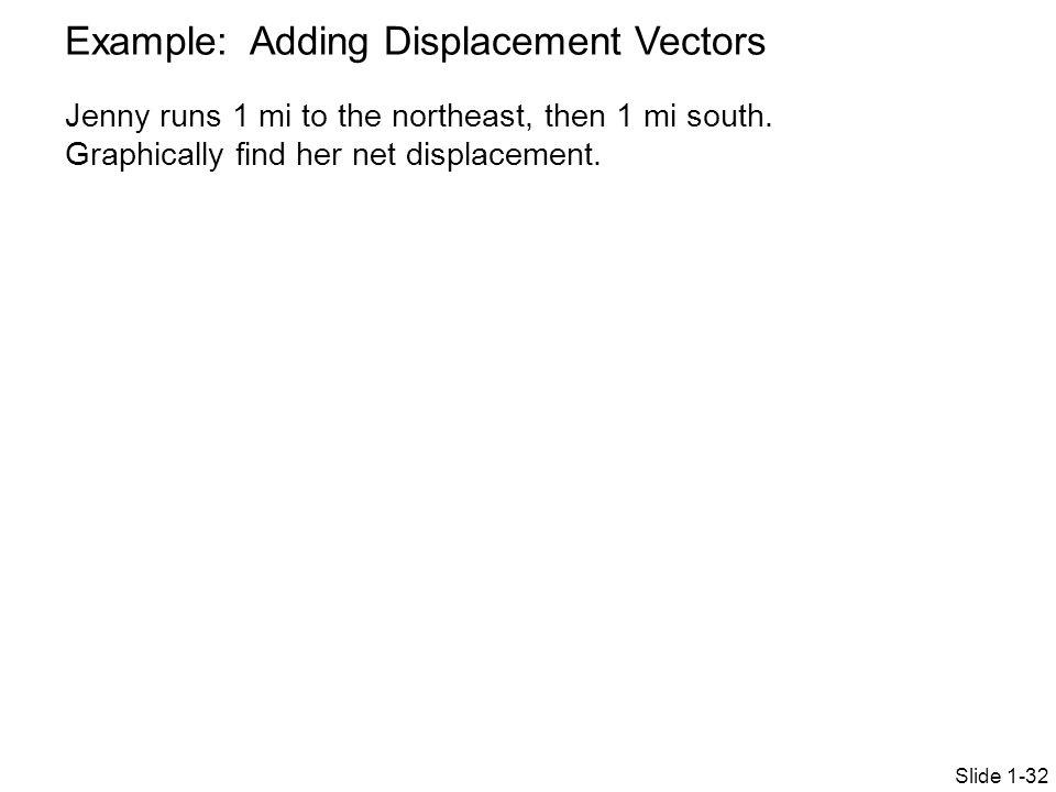 Example: Adding Displacement Vectors
