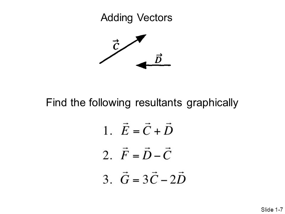 Find the following resultants graphically