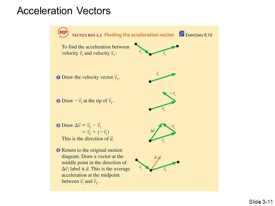 Acceleration Vectors Slide 3-11