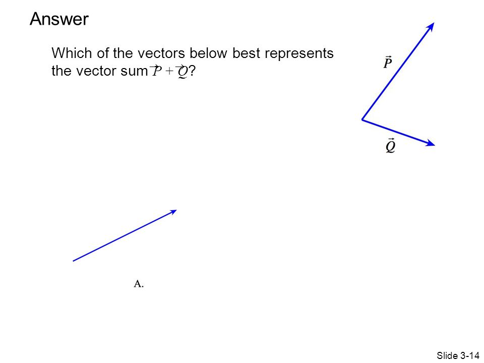 Answer Which of the vectors below best represents the vector sum P + Q   Answer: A Slide 3-14