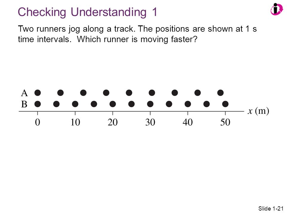 Checking Understanding 1