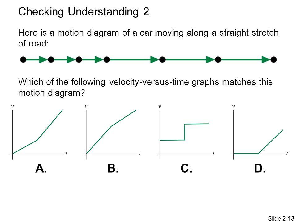 A. B. C. D. Checking Understanding 2