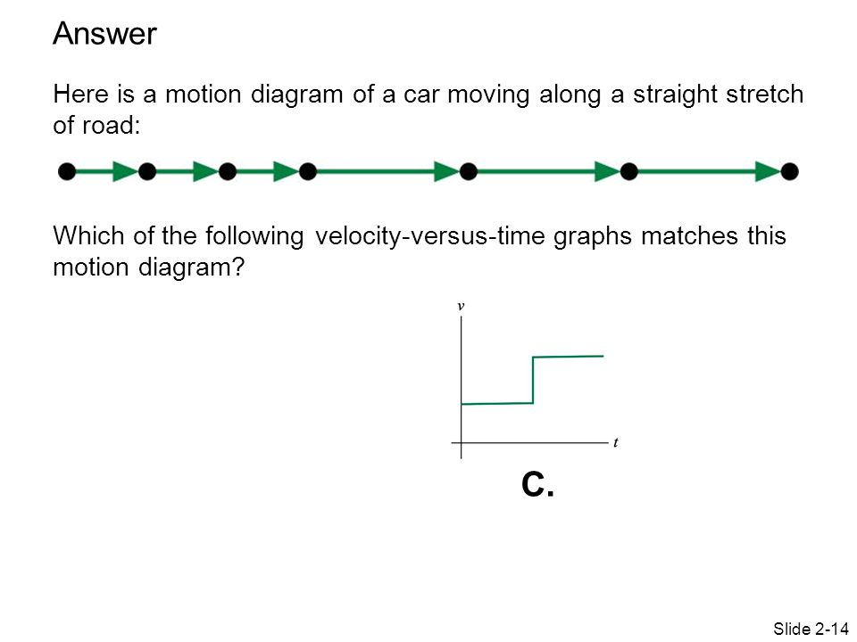 Answer Here is a motion diagram of a car moving along a straight stretch of road:
