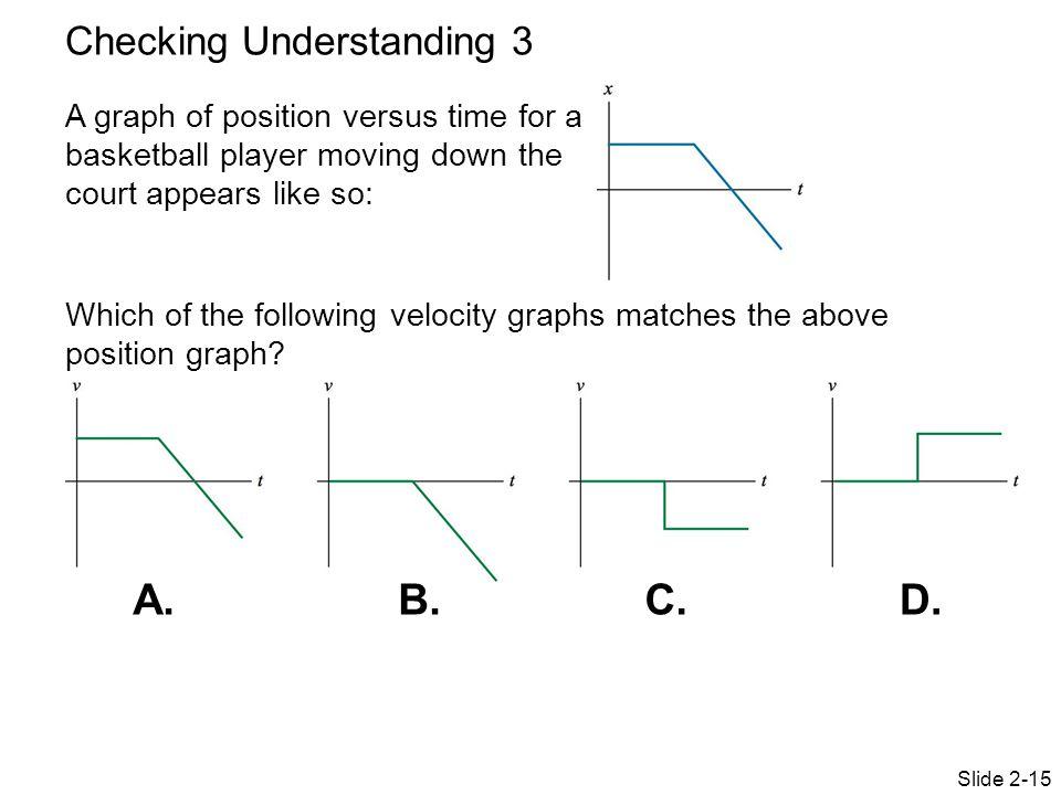 A. B. C. D. Checking Understanding 3