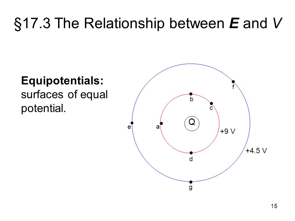§17.3 The Relationship between E and V