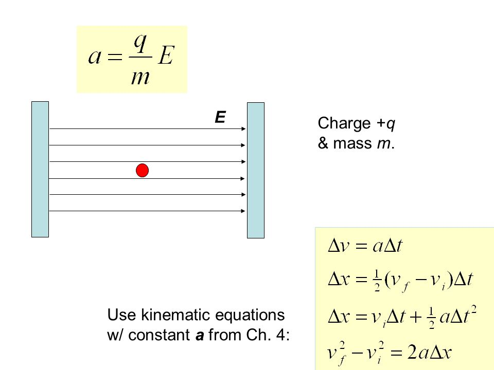 Use kinematic equations w/ constant a from Ch. 4: