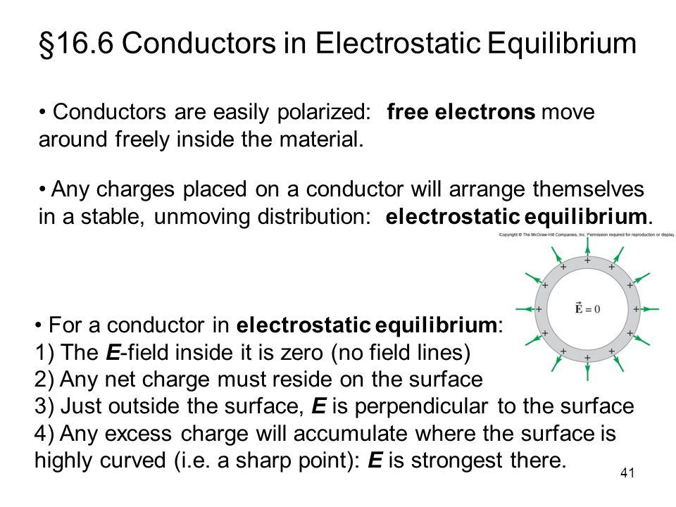 §16.6 Conductors in Electrostatic Equilibrium