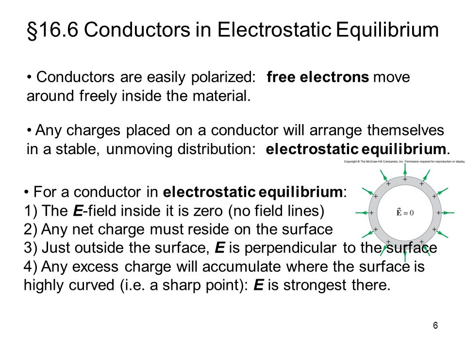 §16.6 Conductors in Electrostatic Equilibrium