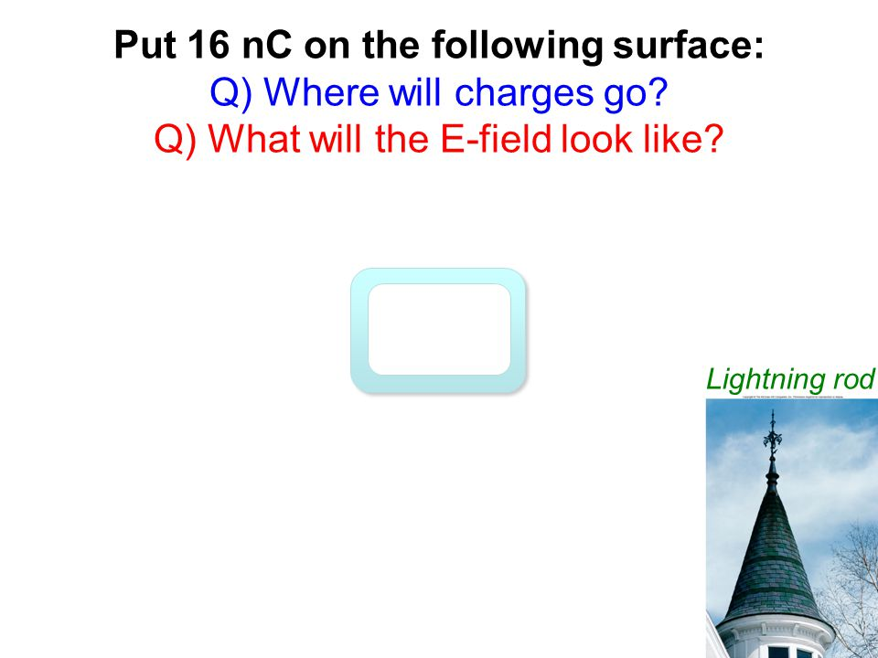 Put 16 nC on the following surface: Q) Where will charges go