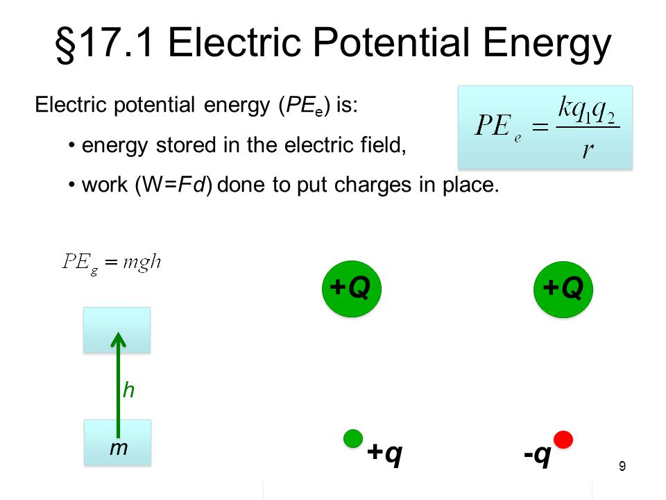 §17.1 Electric Potential Energy