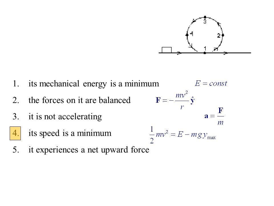 its mechanical energy is a minimum