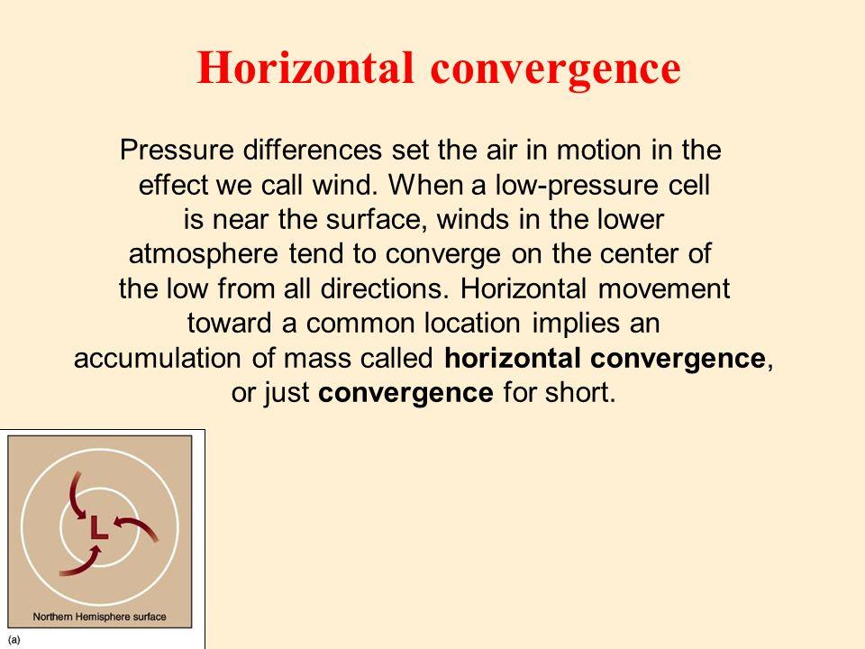 Horizontal convergence