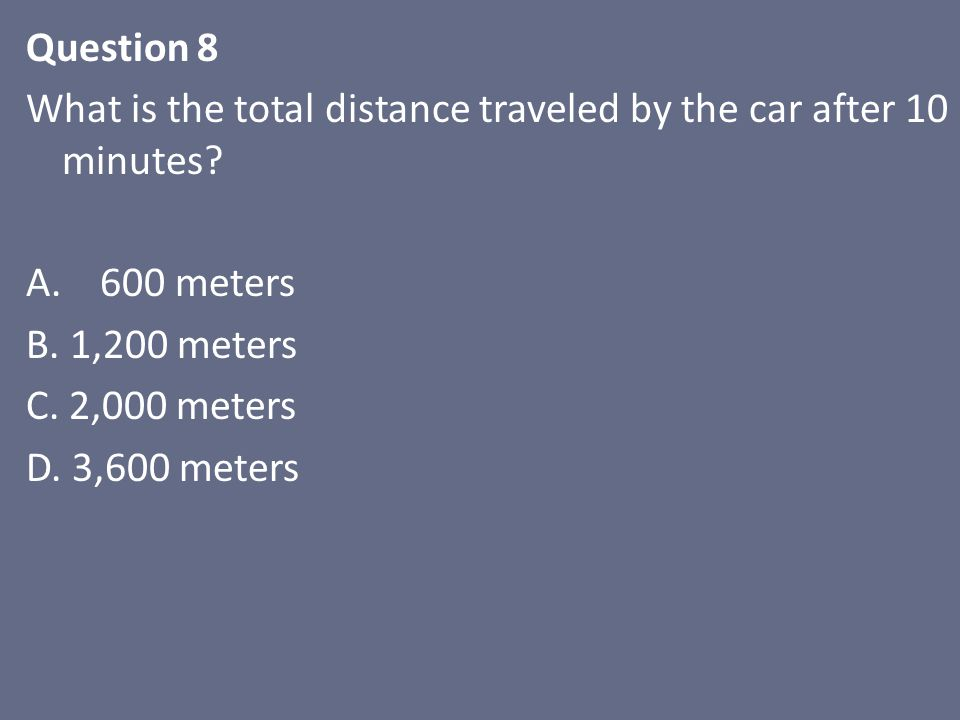 Question 8 What is the total distance traveled by the car after 10 minutes.