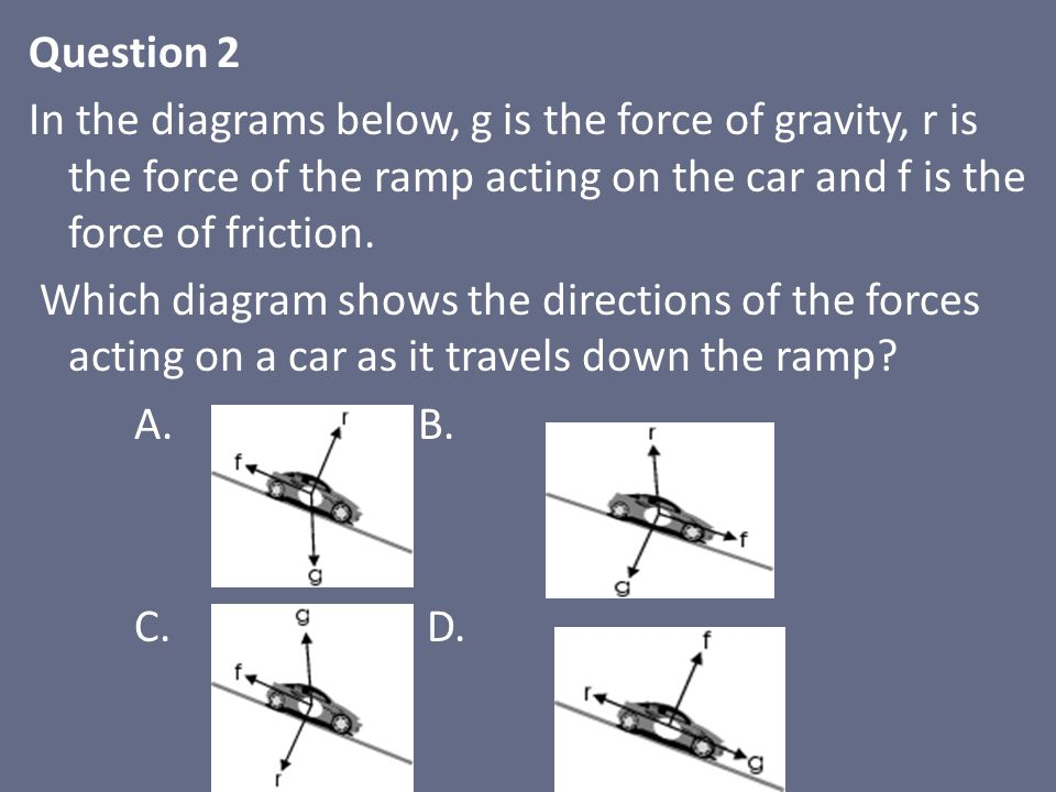 Question 2 In the diagrams below, g is the force of gravity, r is the force of the ramp acting on the car and f is the force of friction.