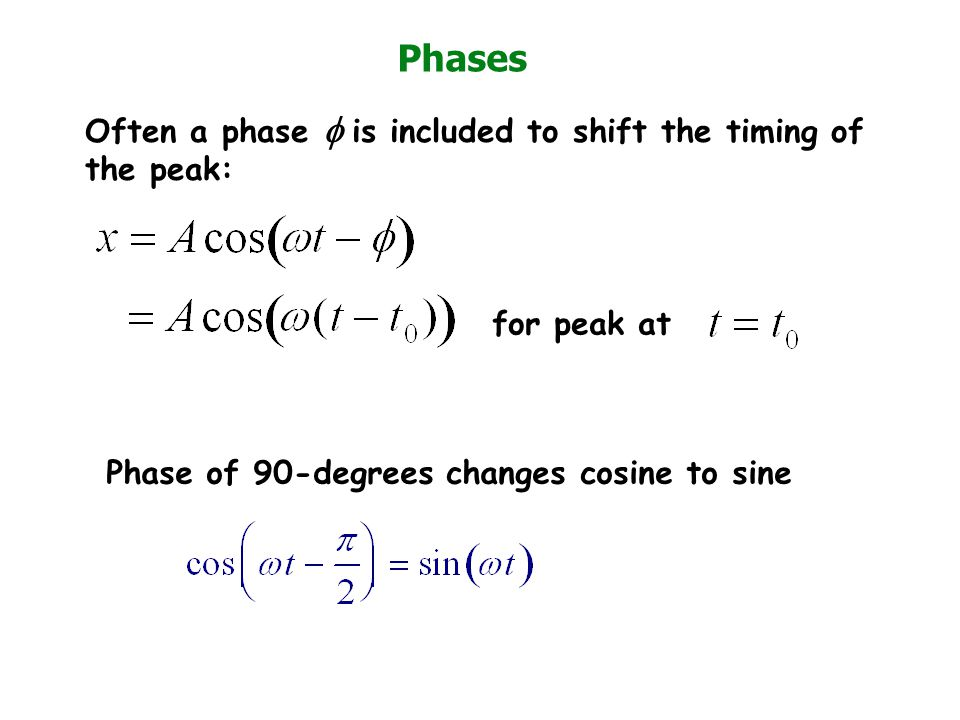 Phases Often a phase is included to shift the timing of the peak: