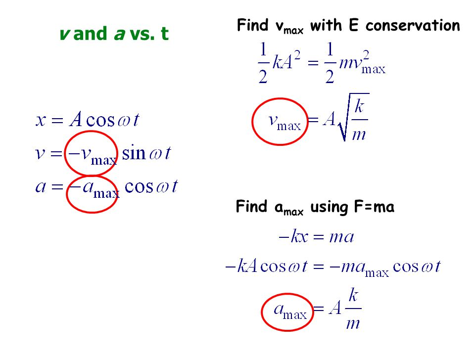 v and a vs. t Find vmax with E conservation Find amax using F=ma