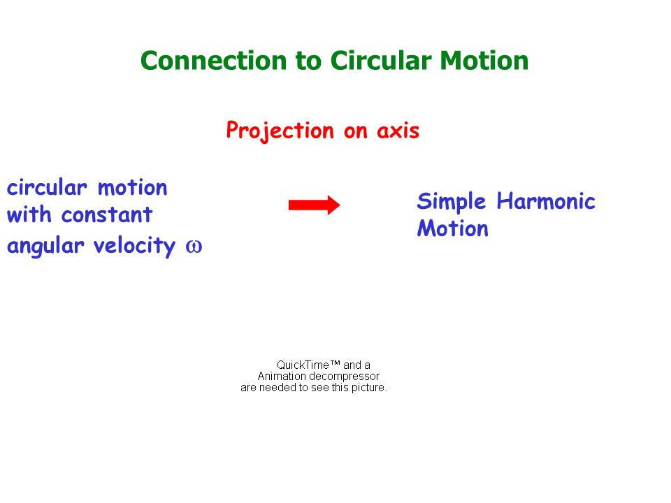 Connection to Circular Motion
