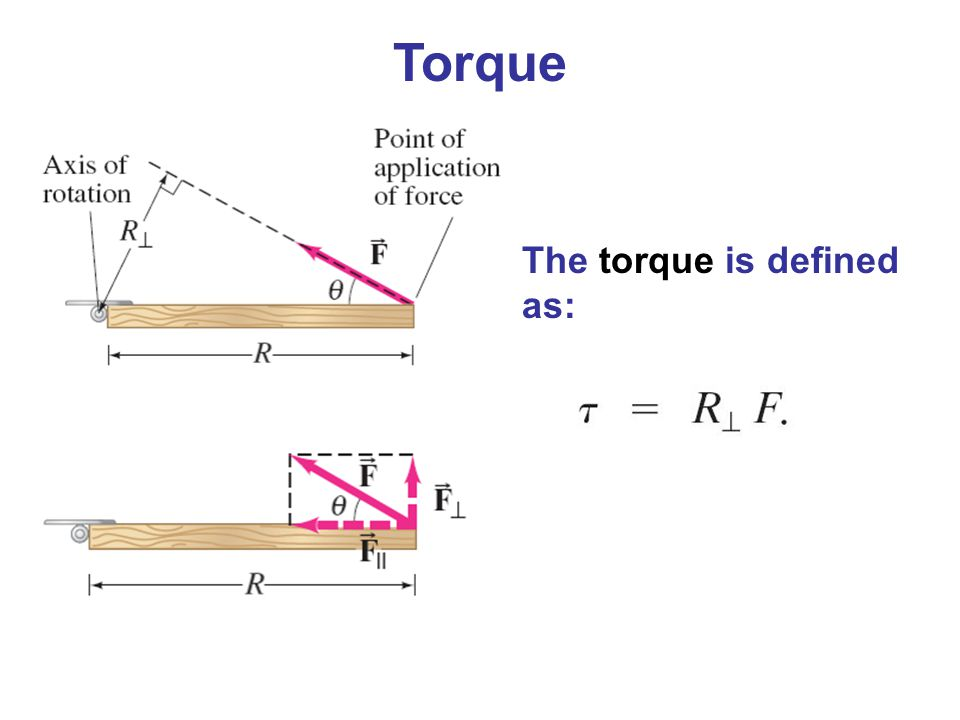 Torque The torque is defined as: