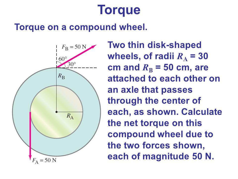Torque Torque on a compound wheel.