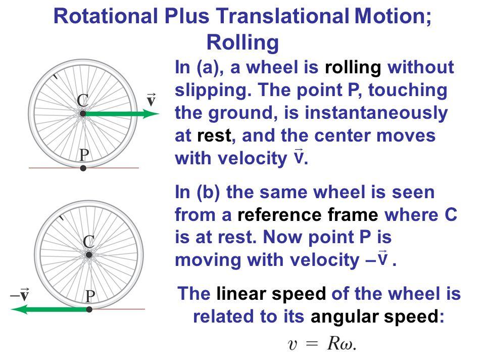 Rotational Plus Translational Motion; Rolling